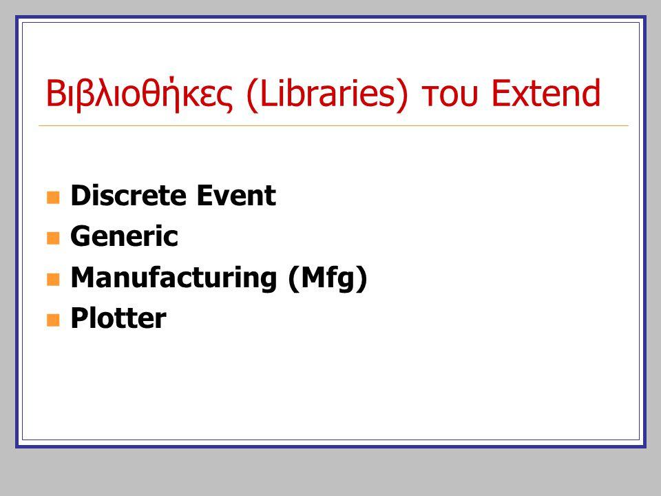 Βιβλιοθήκες (Libraries) του Extend