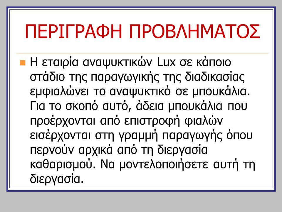 ΠΕΡΙΓΡΑΦΗ ΠΡΟΒΛΗΜΑΤΟΣ