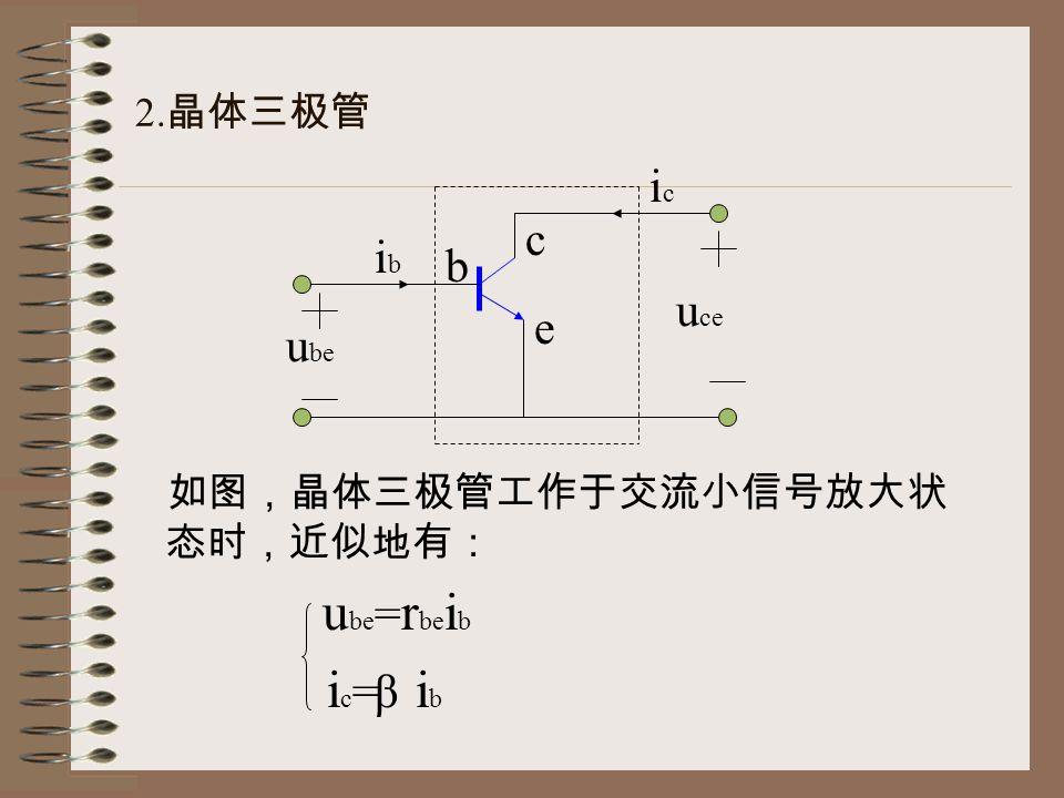 ic c ib b uce e ube ic= ib β 2.晶体三极管 如图,晶体三极管工作于交流小信号放大状态时,近似地有: