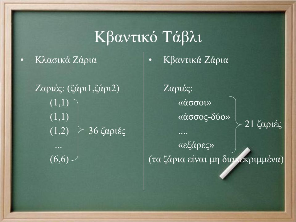 Κβαντικό Τάβλι Κλασικά Ζάρια Ζαριές: (ζάρι1,ζάρι2) (1,1)