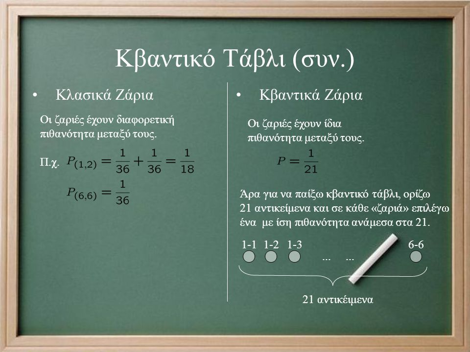 Κβαντικό Τάβλι (συν.) Κλασικά Ζάρια Κβαντικά Ζάρια