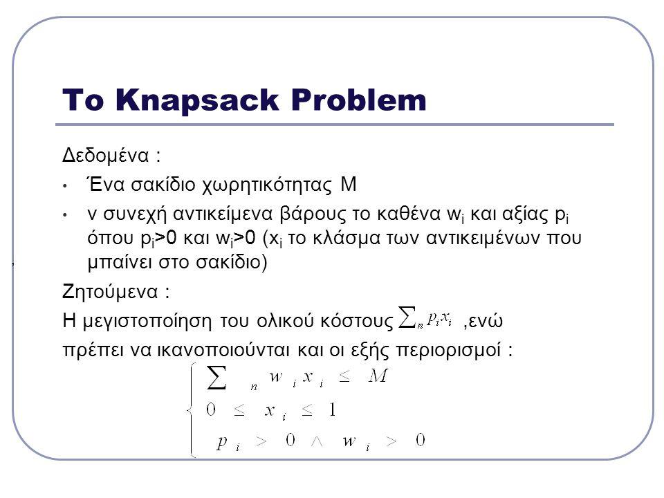 Το Knapsack Problem Δεδομένα : Ένα σακίδιο χωρητικότητας Μ