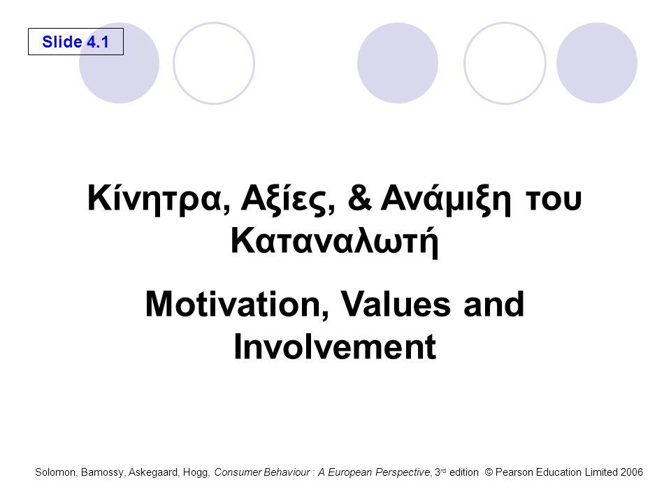 Κίνητρα, Αξίες, & Ανάμιξη του Καταναλωτή