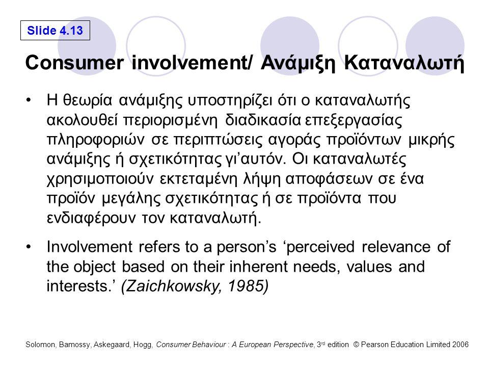 Consumer involvement/ Ανάμιξη Καταναλωτή