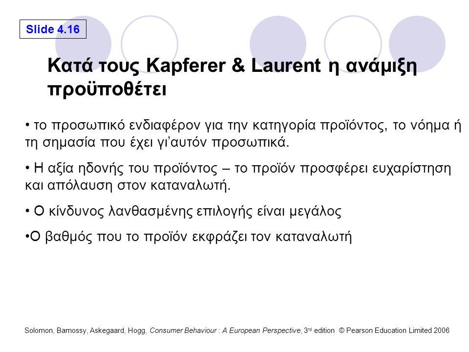 Κατά τους Kapferer & Laurent η ανάμιξη προϋποθέτει