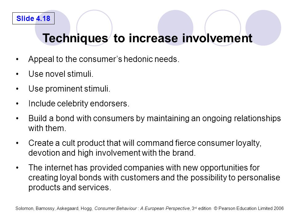 Techniques to increase involvement
