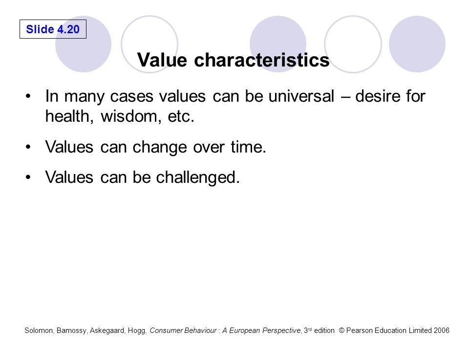 Value characteristics