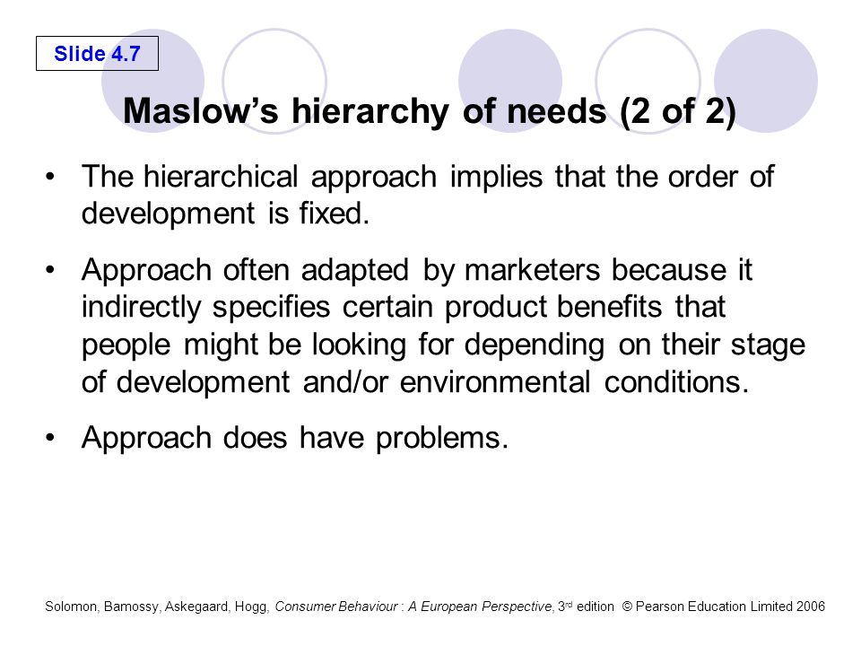Maslow's hierarchy of needs (2 of 2)