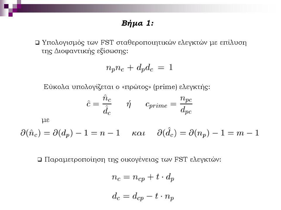 Βήμα 1: Υπολογισμός των FST σταθεροποιητικών ελεγκτών με επίλυση