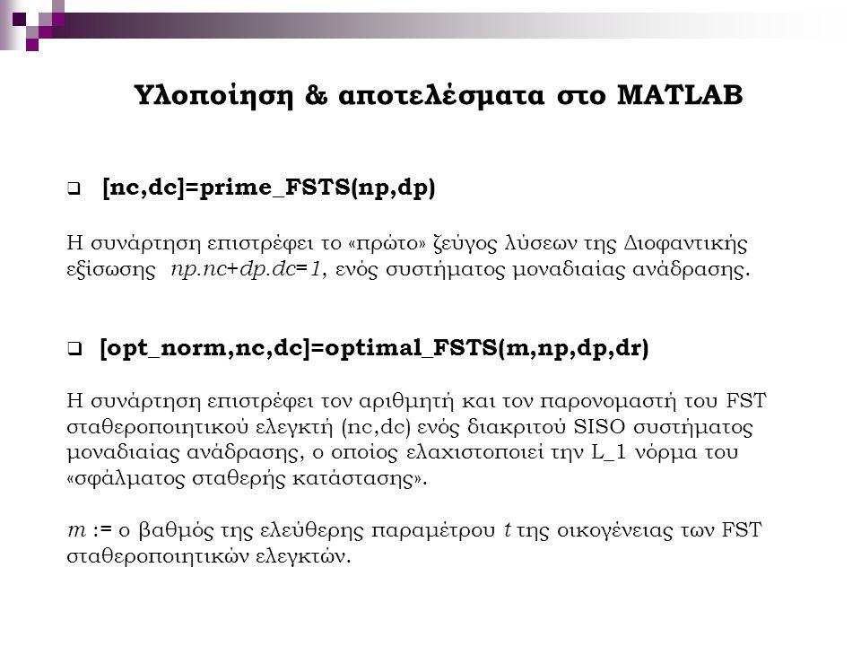Υλοποίηση & αποτελέσματα στο MATLAB