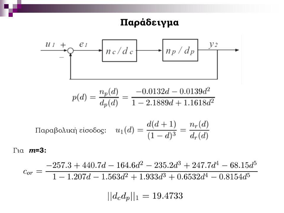 Παράδειγμα Παραβολική είσοδος: Για m=3: