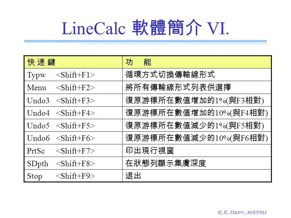LineCalc 軟體簡介 VI. 快 速 鍵 功 能 Typw <Shift+F1> 循環方式切換傳輸線形式