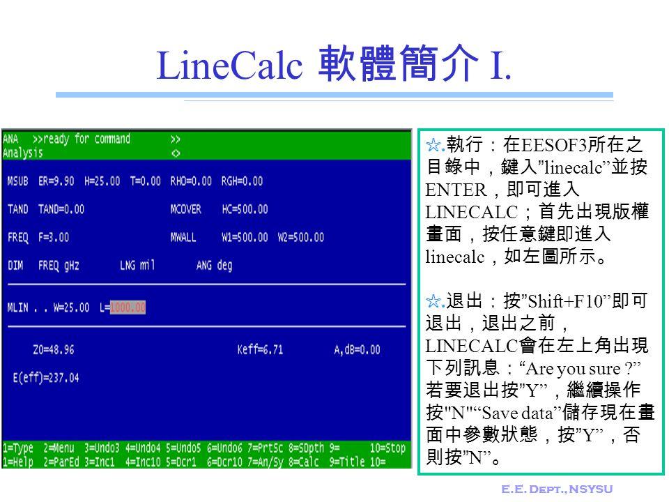 LineCalc 軟體簡介 I. ☆.執行:在EESOF3所在之目錄中,鍵入 linecalc 並按ENTER,即可進入LINECALC;首先出現版權畫面,按任意鍵即進入linecalc,如左圖所示。