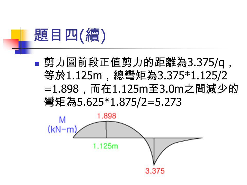題目四(續) 剪力圖前段正值剪力的距離為3.375/q,等於1.125m,總彎矩為3.375*1.125/2 =1.898,而在1.125m至3.0m之間減少的彎矩為5.625*1.875/2=5.273.