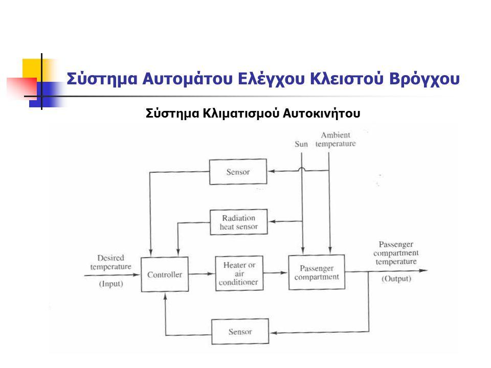 Σύστημα Αυτομάτου Ελέγχου Κλειστού Βρόγχου