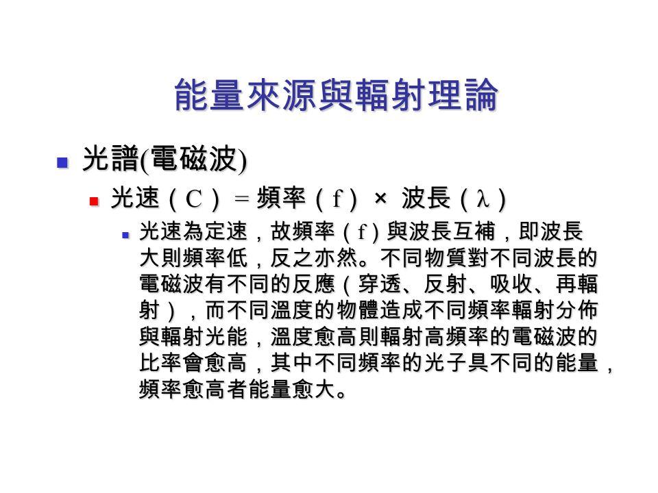 能量來源與輻射理論 光譜(電磁波) 光速(C) = 頻率(f) × 波長(λ)
