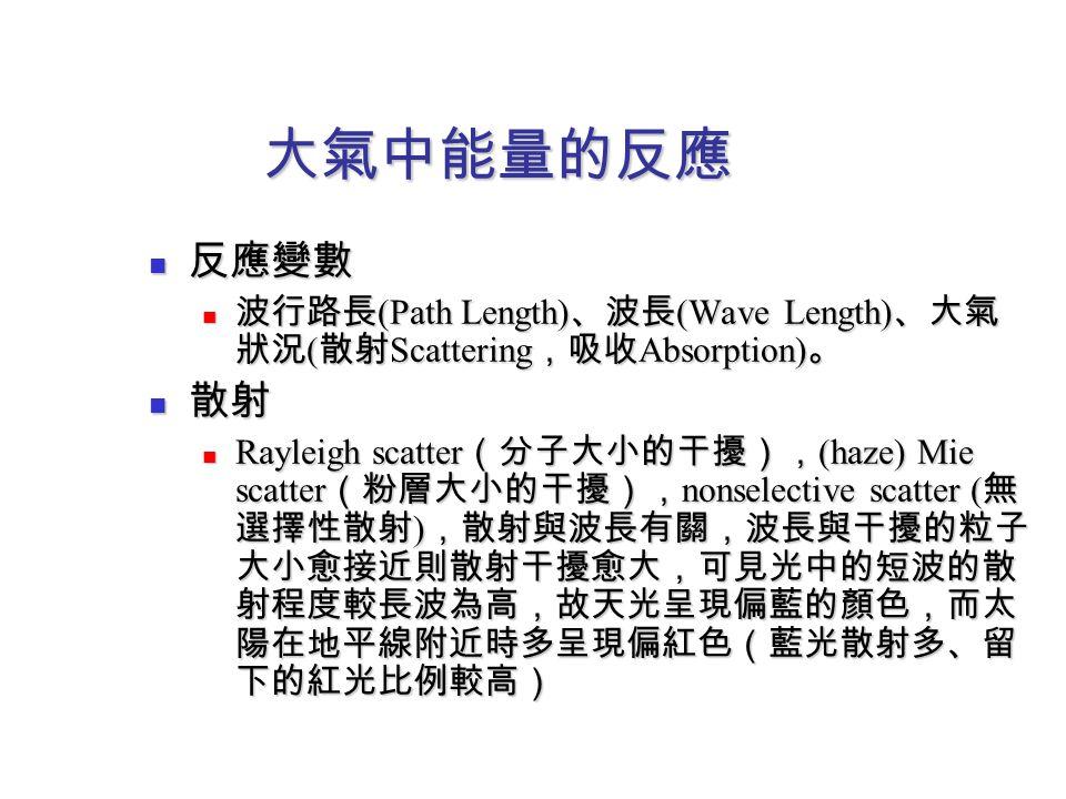 大氣中能量的反應 反應變數. 波行路長(Path Length)、波長(Wave Length)、大氣狀況(散射Scattering,吸收Absorption)。 散射.