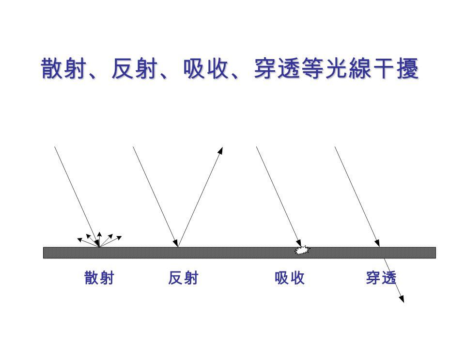 散射、反射、吸收、穿透等光線干擾 散射 反射 吸收 穿透