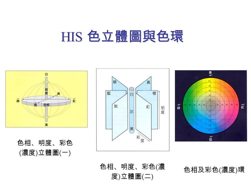 HIS 色立體圖與色環 色相、明度、彩色(濃度)立體圖(一) 色相、明度、彩色(濃度)立體圖(二) 色相及彩色(濃度)環