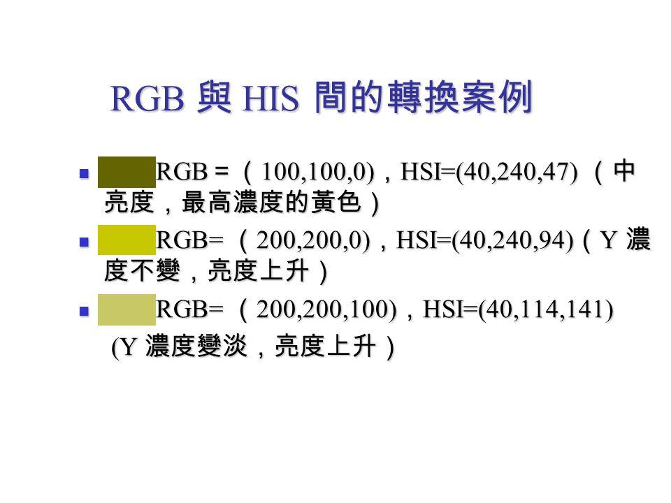 RGB 與 HIS 間的轉換案例 RGB=(100,100,0),HSI=(40,240,47) (中亮度,最高濃度的黃色)