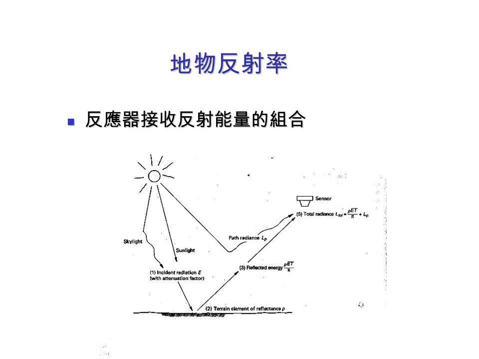地物反射率 反應器接收反射能量的組合