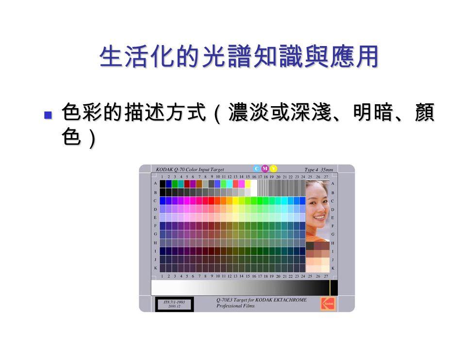 生活化的光譜知識與應用 色彩的描述方式(濃淡或深淺、明暗、顏色)