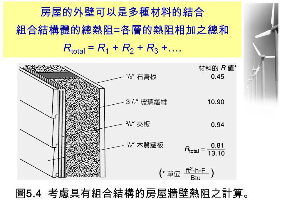組合結構體的總熱阻=各層的熱阻相加之總和