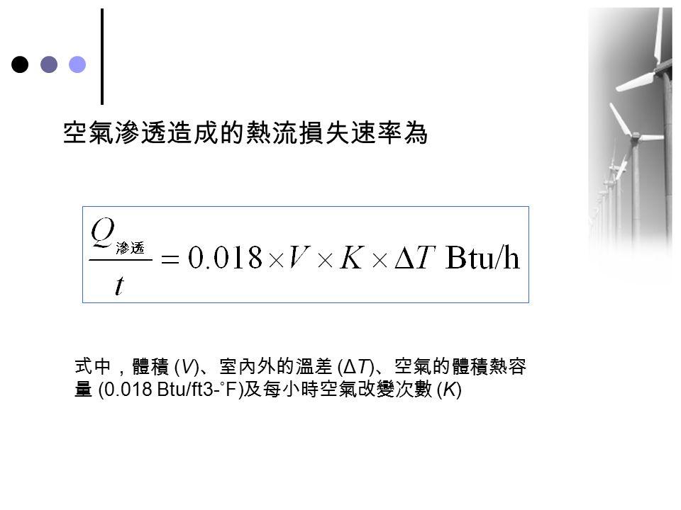 空氣滲透造成的熱流損失速率為 式中,體積 (V)、室內外的溫差 (ΔT)、空氣的體積熱容量 (0.018 Btu/ft3-˚F)及每小時空氣改變次數 (K)