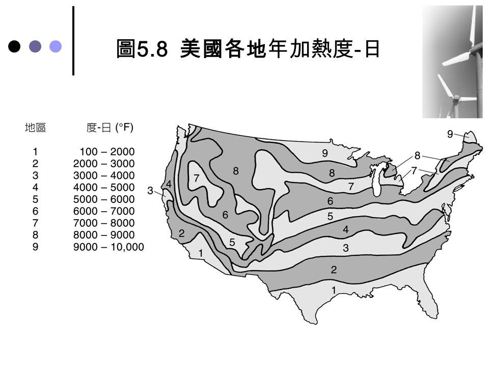圖5.8 美國各地年加熱度-日