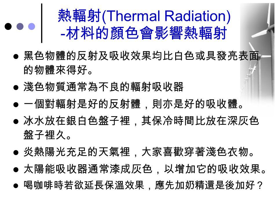 熱輻射(Thermal Radiation) -材料的顏色會影響熱輻射