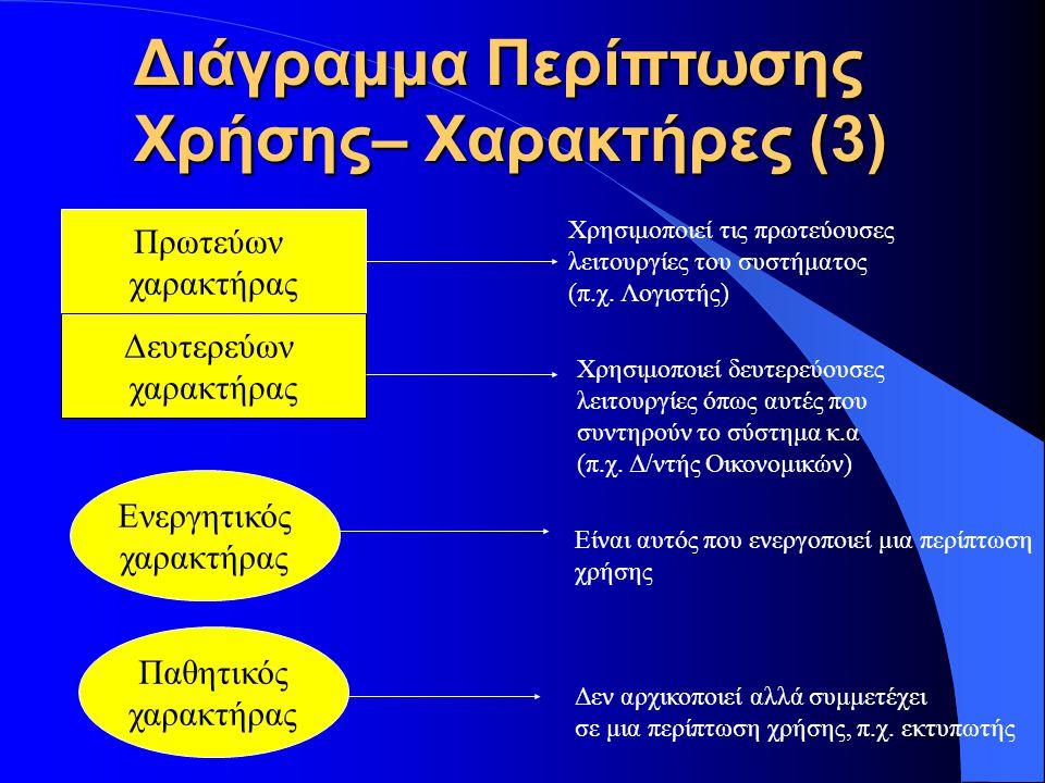 Διάγραμμα Περίπτωσης Χρήσης– Χαρακτήρες (3) Πρωτεύων χαρακτήρας