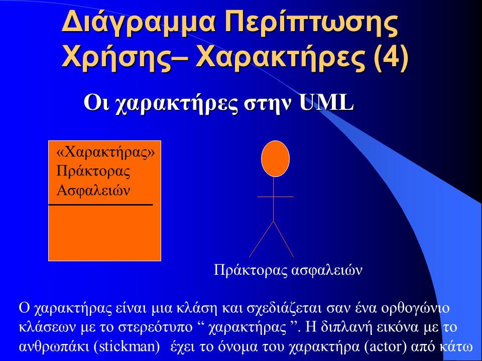 Διάγραμμα Περίπτωσης Χρήσης– Χαρακτήρες (4) Οι χαρακτήρες στην UML
