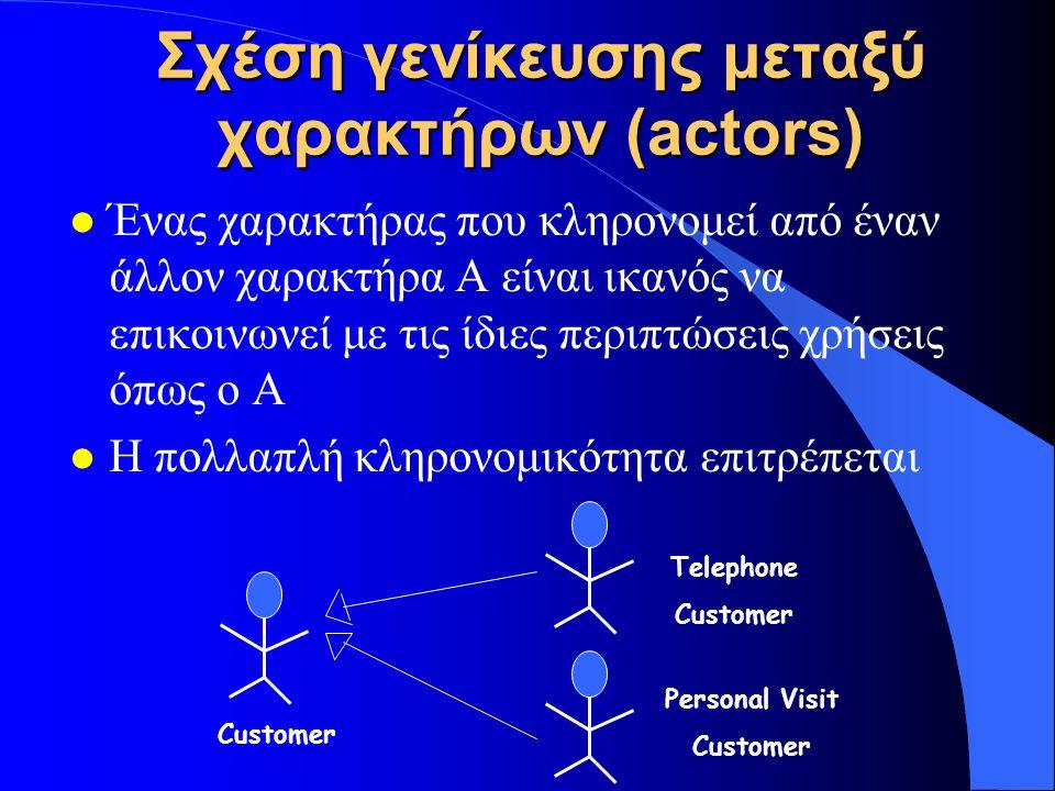 Σχέση γενίκευσης μεταξύ χαρακτήρων (actors)
