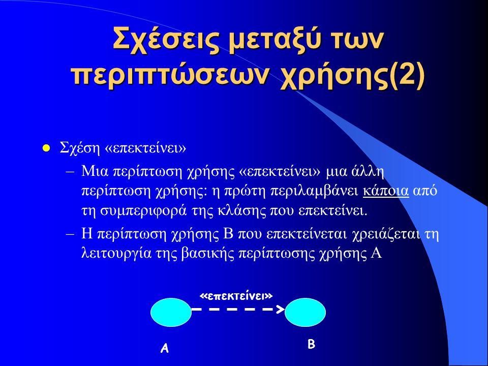 Σχέσεις μεταξύ των περιπτώσεων χρήσης(2)