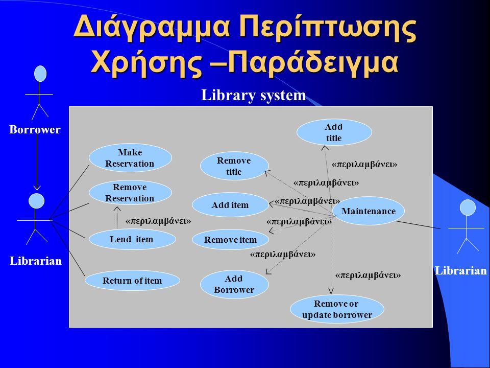 Διάγραμμα Περίπτωσης Χρήσης –Παράδειγμα