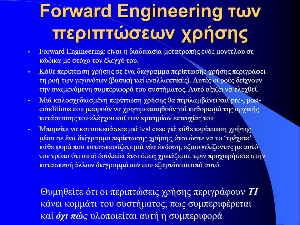 Forward Engineering των περιπτώσεων χρήσης