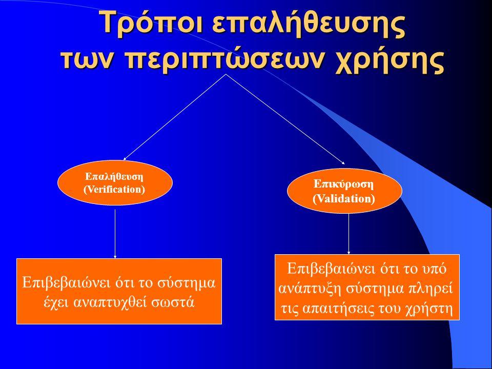 Τρόποι επαλήθευσης των περιπτώσεων χρήσης