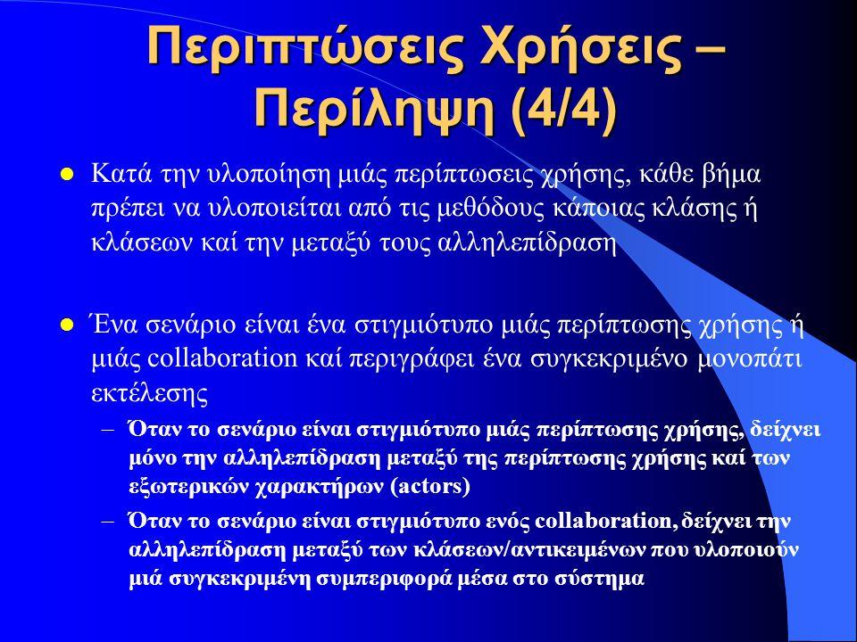 Περιπτώσεις Χρήσεις – Περίληψη (4/4)