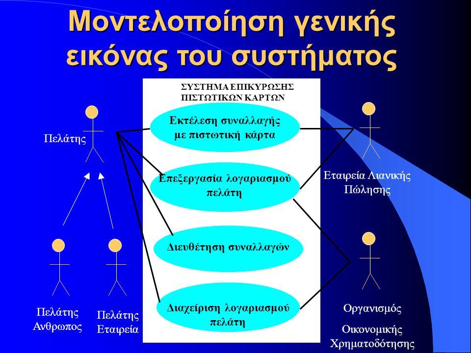 Μοντελοποίηση γενικής εικόνας του συστήματος