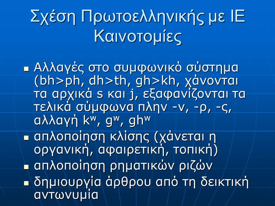 Σχέση Πρωτοελληνικής με ΙΕ Καινοτομίες