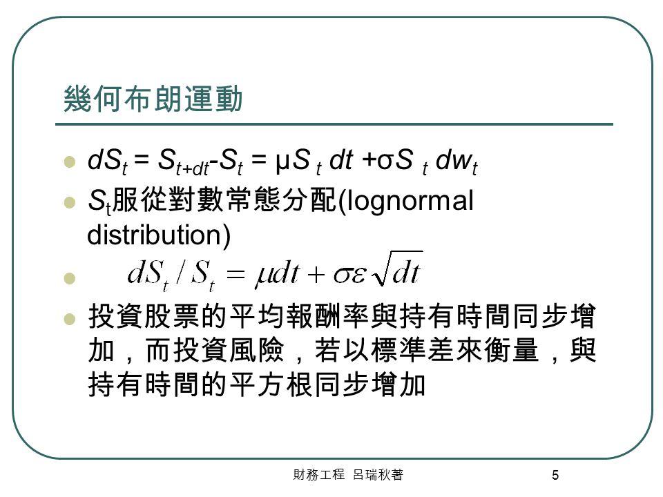 幾何布朗運動 dSt = St+dt-St = μS t dt +σS t dwt