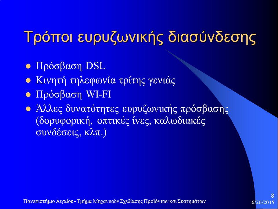 Τρόποι ευρυζωνικής διασύνδεσης