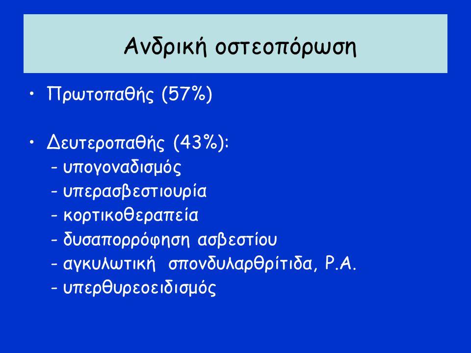 Ανδρική οστεοπόρωση Πρωτοπαθής (57%) Δευτεροπαθής (43%):