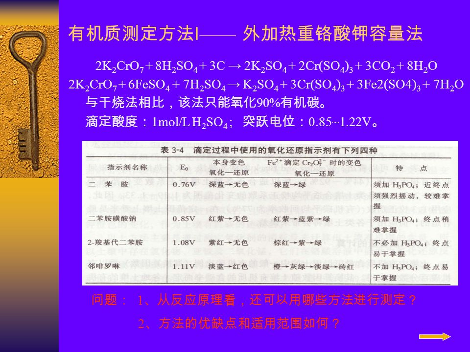 有机质测定方法I—— 外加热重铬酸钾容量法