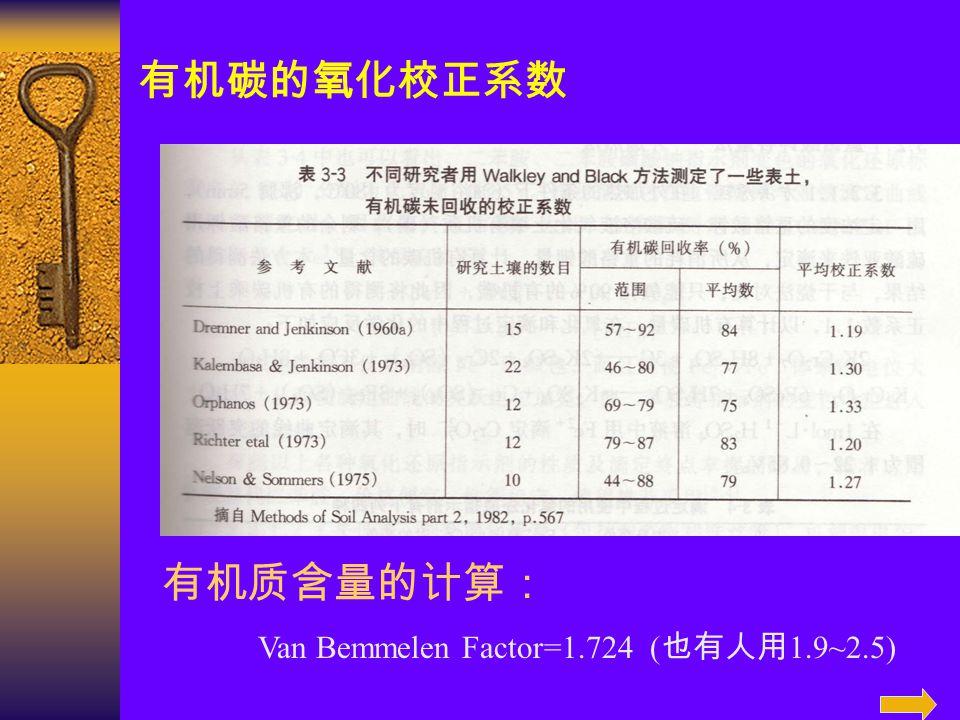 有机碳的氧化校正系数 有机质含量的计算: Van Bemmelen Factor=1.724 (也有人用1.9~2.5)