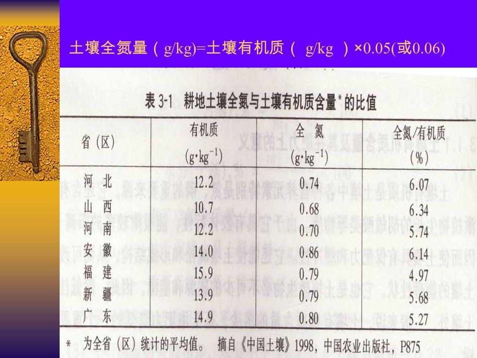 土壤全氮量(g/kg)=土壤有机质( g/kg )×0.05(或0.06)