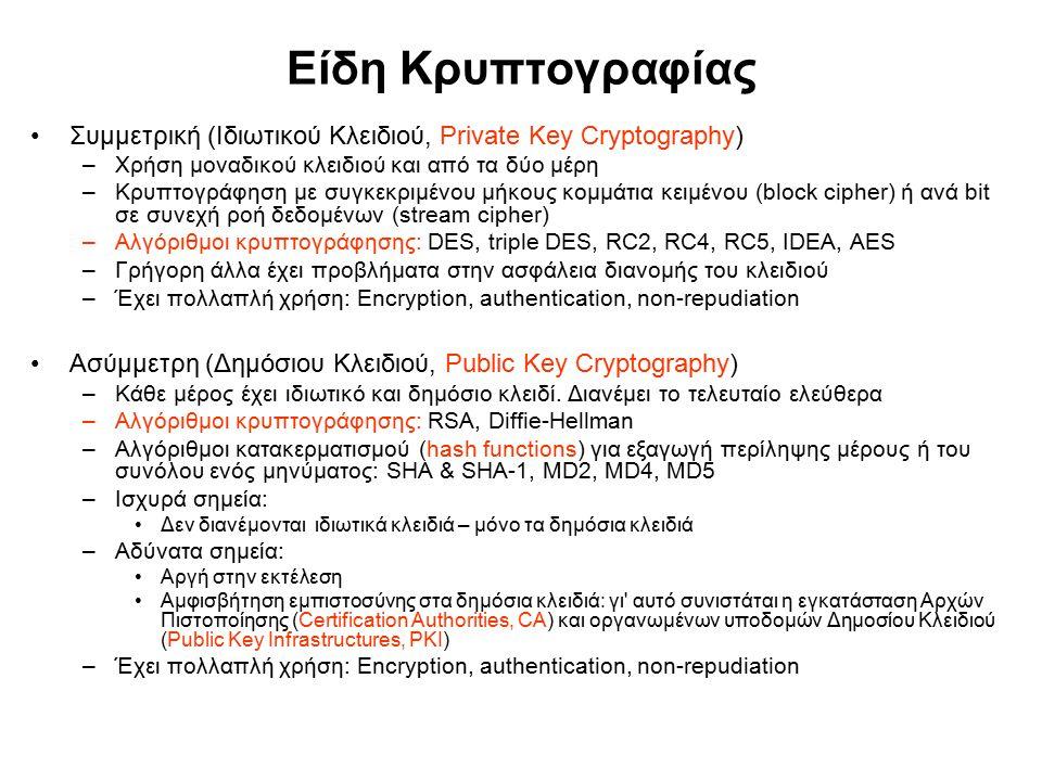 Είδη Κρυπτογραφίας Συμμετρική (Ιδιωτικού Κλειδιού, Private Key Cryptography) Χρήση μοναδικού κλειδιού και από τα δύο μέρη.