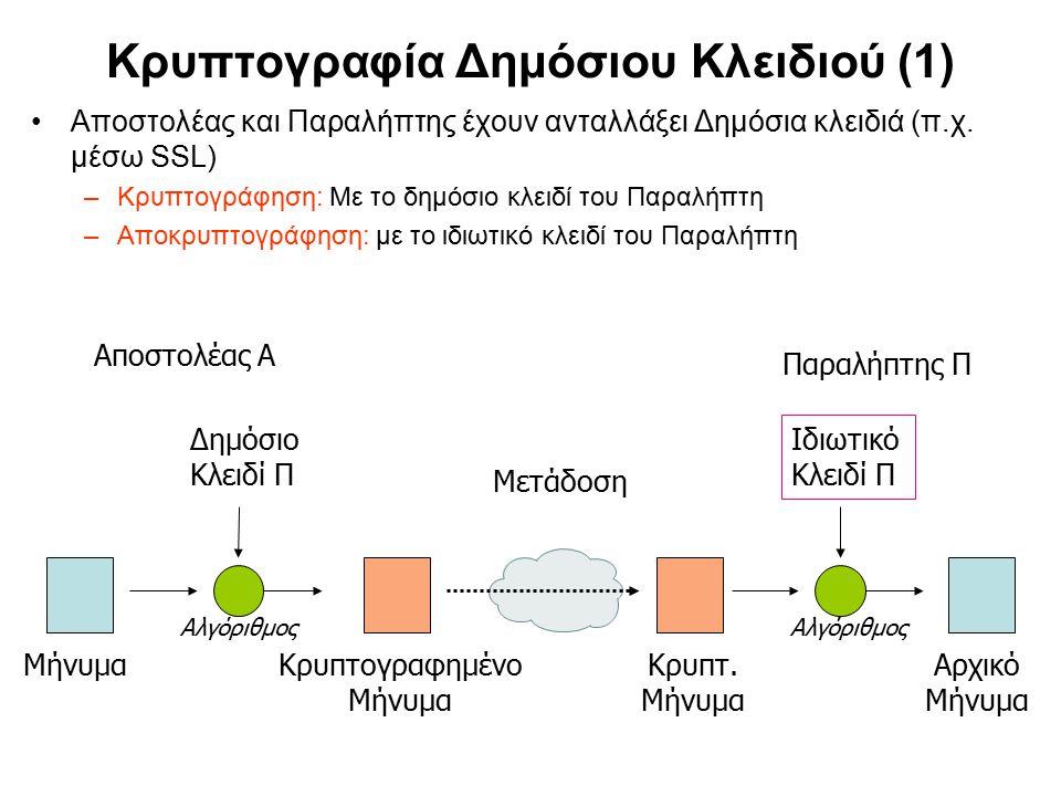 Κρυπτογραφία Δημόσιου Κλειδιού (1)
