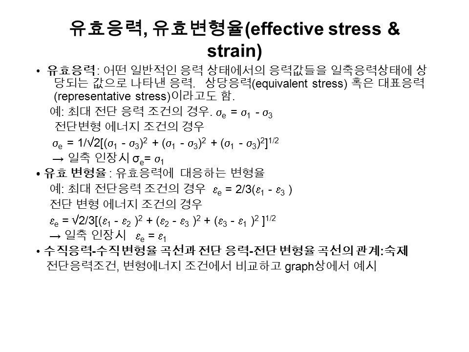 유효응력, 유효변형율(effective stress & strain)
