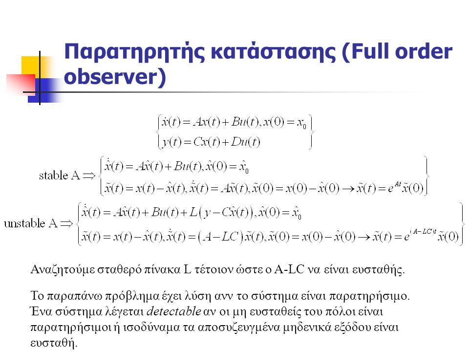 Παρατηρητής κατάστασης (Full order observer)